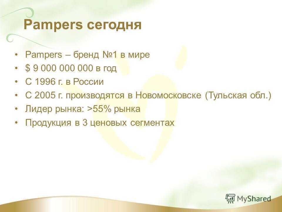 Pampers сегодня Pampers – бренд 1 в мире $ 9 000 000 000 в год С 1996 г. в России С 2005 г. производятся в Новомосковске (Тульская обл.) Лидер рынка: >55% рынка Продукция в 3 ценовых сегментах