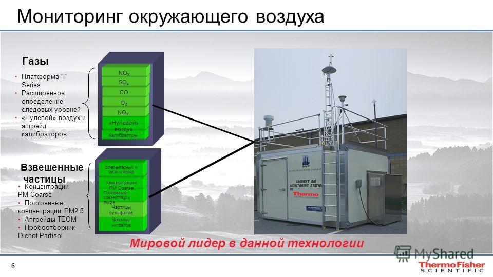 6 Мониторинг окружающего воздуха Калибраторы «Нулевой» воздух NO Y O3O3 CO SO 2 NO X Газы Платформа I Series Расширенное определение следовых уровней «Нулевой» воздух и апгрейд калибраторов Частицы нитратов Частицы сульфатов Постоянные концентрации P