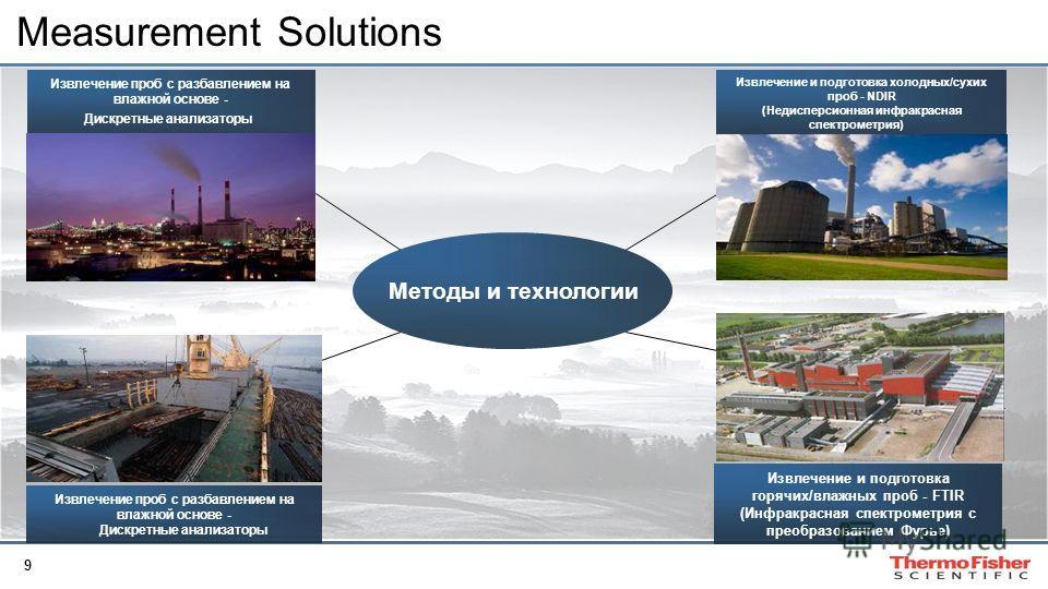 9 Measurement Solutions Методы и технологии Извлечение и подготовка холодных/сухих проб - NDIR (Недисперсионная инфракрасная спектрометрия) Извлечение и подготовка горячих/влажных проб - FTIR (Инфракрасная спектрометрия с преобразованием Фурье) Извле