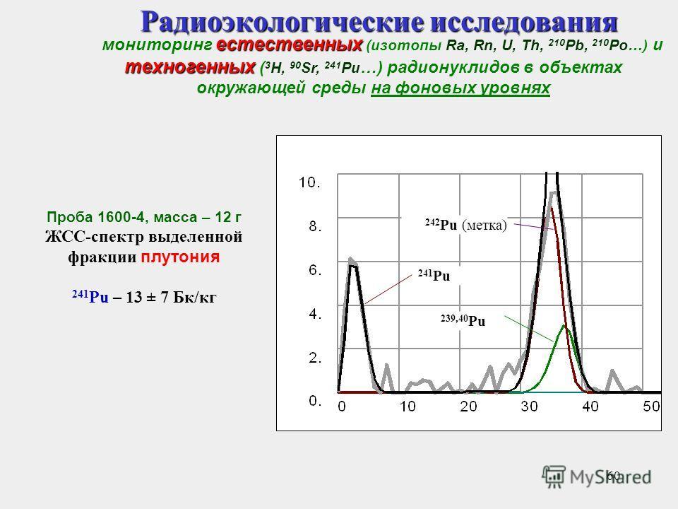 60 Радиоэкологические исследования естественных техногенных мониторинг естественных (изотопы Ra, Rn, U, Th, 210 Pb, 210 Po…) и техногенных ( 3 H, 90 Sr, 241 Pu …) радионуклидов в объектах окружающей среды на фоновых уровнях Проба 1600-4, масса – 12 г