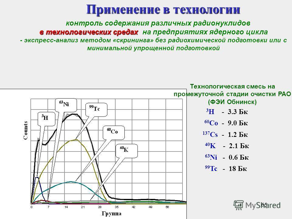 65 Применение в технологии контроль содержания различных радионуклидов в технологических средах в технологических средах на предприятиях ядерного цикла - экспресс-анализ методом «скрининга» без радиохимической подготовки или с минимальной упрощенной