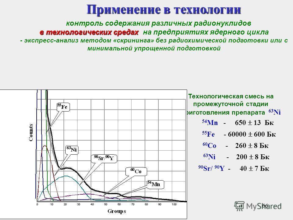 66 Применение в технологии контроль содержания различных радионуклидов в технологических средах в технологических средах на предприятиях ядерного цикла - экспресс-анализ методом «скрининга» без радиохимической подготовки или с минимальной упрощенной