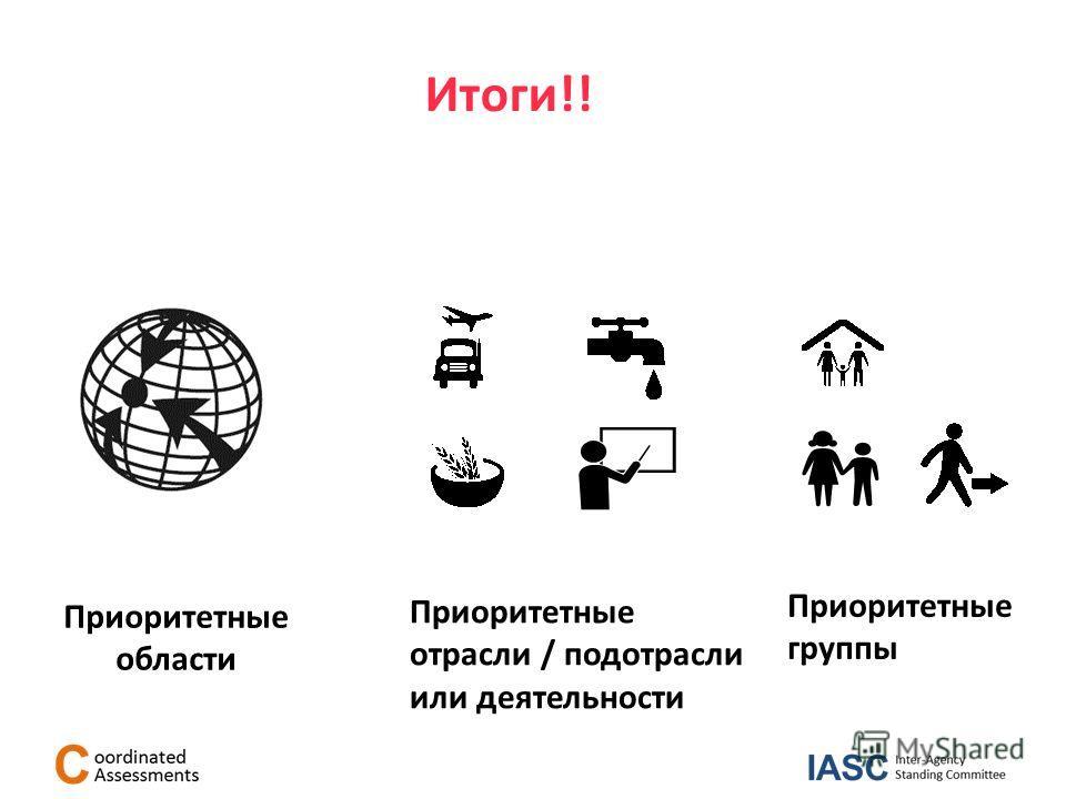 Приоритетные области Приоритетные отрасли / подотрасли или деятельности Приоритетные группы Итоги!!