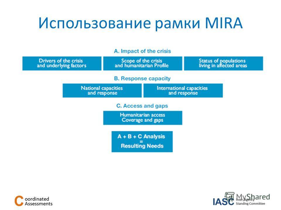 Использование рамки MIRA