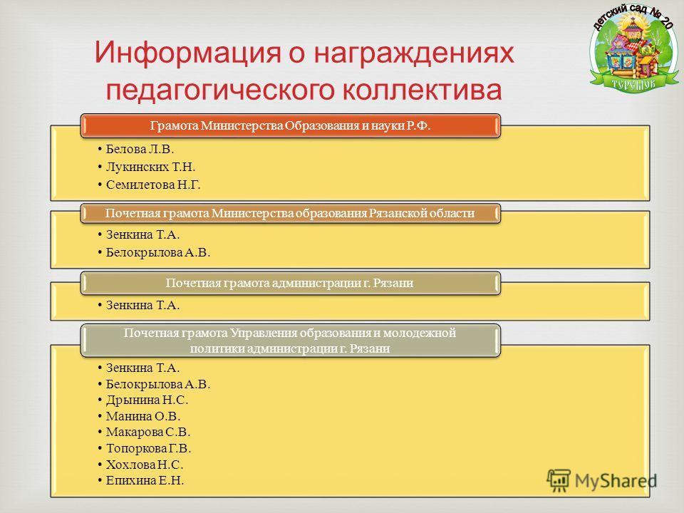 Кадровый состав ОБРАЗОВАНИЕКВАЛИФИКАЦИОННЫЕ КАТЕГОРИИ