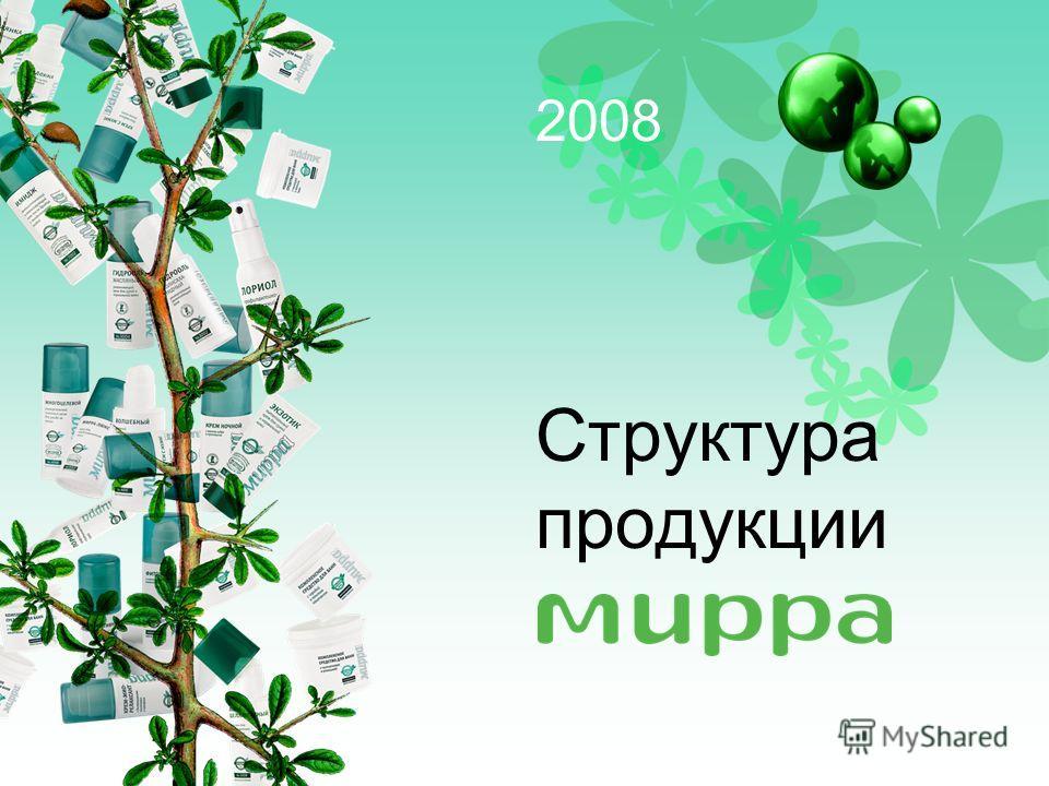 Структура продукции 2008