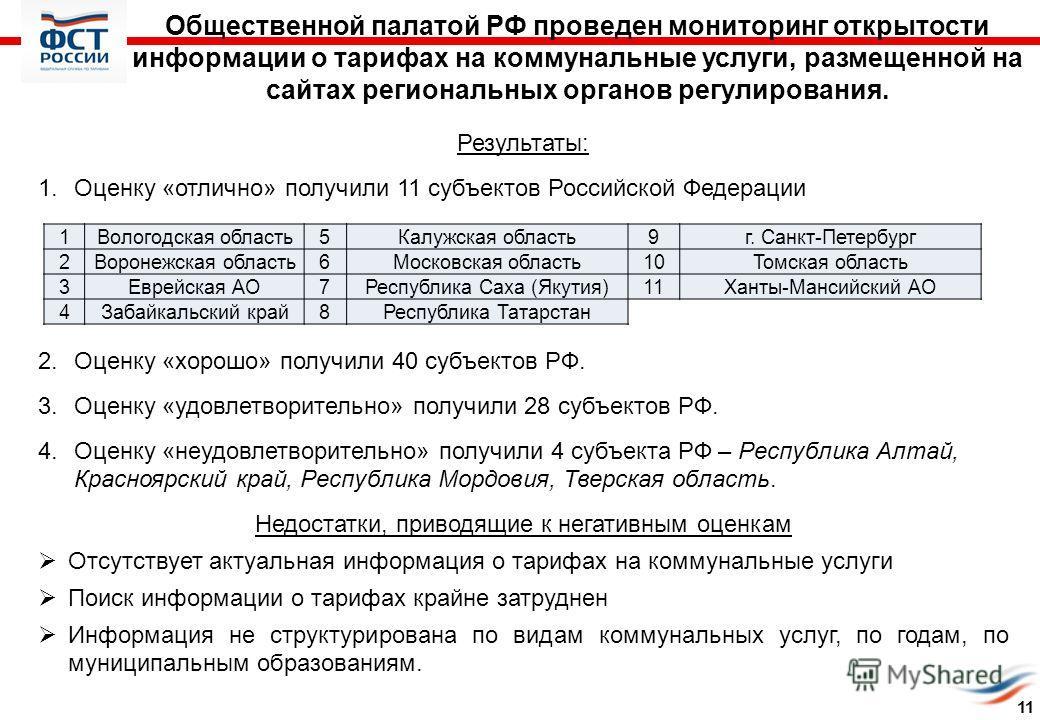 Результаты: 1.Оценку «отлично» получили 11 субъектов Российской Федерации 2.Оценку «хорошо» получили 40 субъектов РФ. 3.Оценку «удовлетворительно» получили 28 субъектов РФ. 4.Оценку «неудовлетворительно» получили 4 субъекта РФ – Республика Алтай, Кра