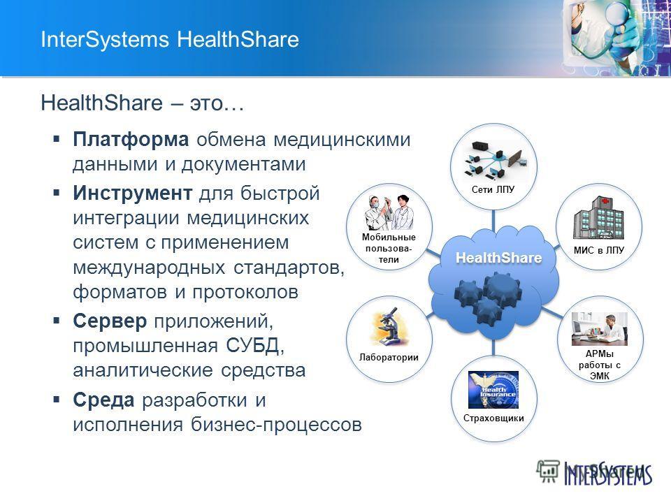 InterSystems HealthShare Платформа обмена медицинскими данными и документами Инструмент для быстрой интеграции медицинских систем с применением международных стандартов, форматов и протоколов Сервер приложений, промышленная СУБД, аналитические средст