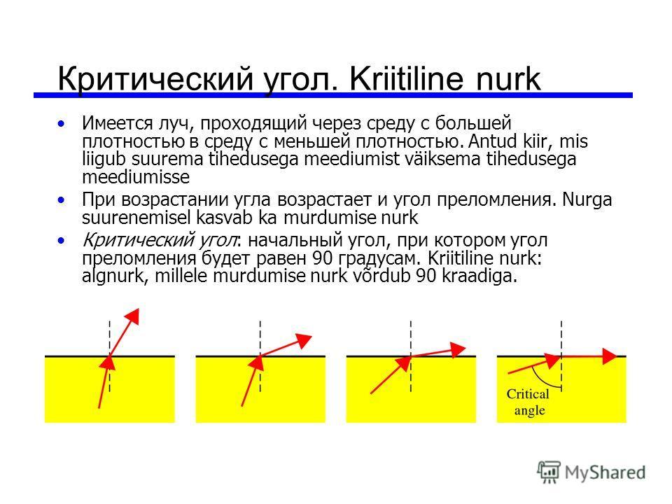 Критический угол. Kriitiline nurk Имеется луч, проходящий через среду с большей плотностью в среду с меньшей плотностью. Antud kiir, mis liigub suurema tihedusega meediumist väiksema tihedusega meediumisse При возрастании угла возрастает и угол прело