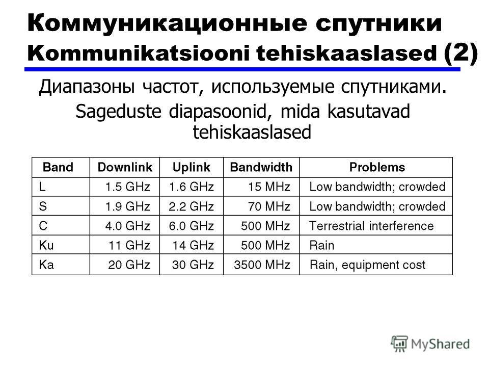 Коммуникационные спутники Kommunikatsiooni tehiskaaslased (2) Диапазоны частот, используемые спутниками. Sageduste diapasoonid, mida kasutavad tehiskaaslased