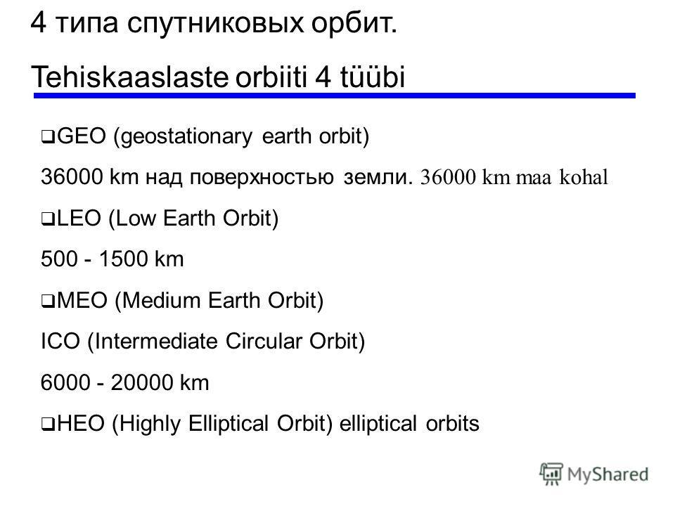 GEO (geostationary earth orbit) 36000 km над поверхностью земли. 36000 km maa kohal LEO (Low Earth Orbit) 500 - 1500 km MEO (Medium Earth Orbit) ICO (Intermediate Circular Orbit) 6000 - 20000 km HEO (Highly Elliptical Orbit) elliptical orbits 4 типа
