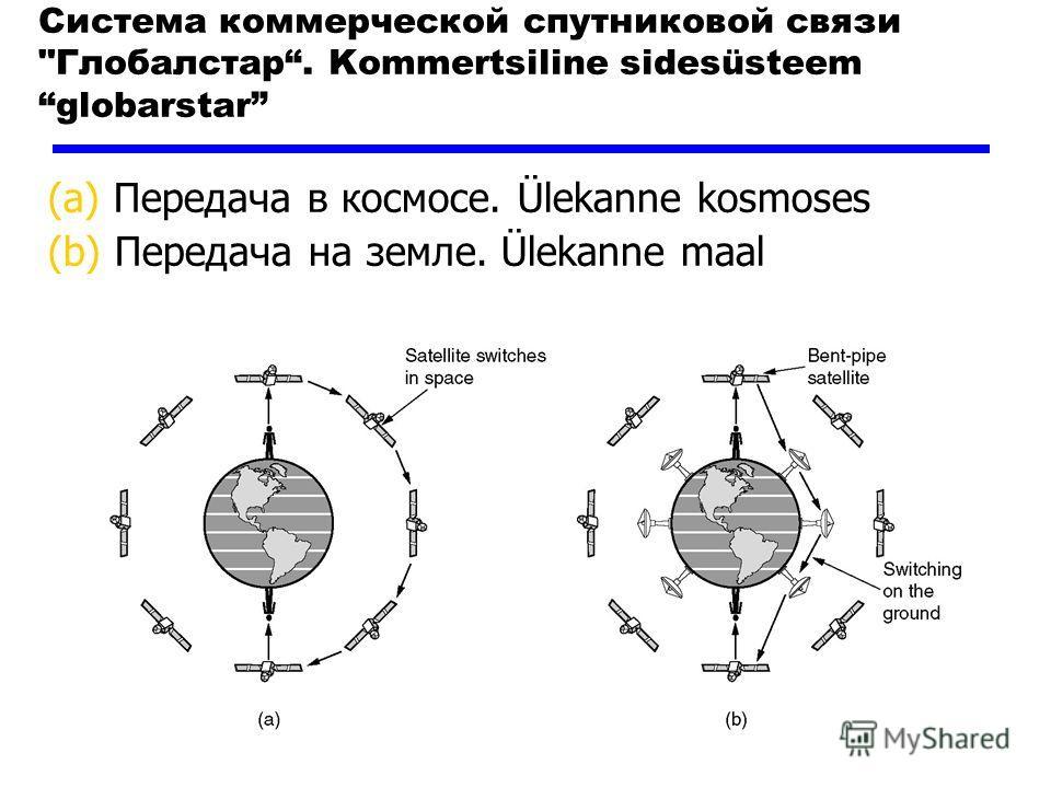 Система коммерческой спутниковой связи Глобалстар. Kommertsiline sidesüsteem globarstar (a) Передача в космосе. Ülekanne kosmoses (b) Передача на земле. Ülekanne maal