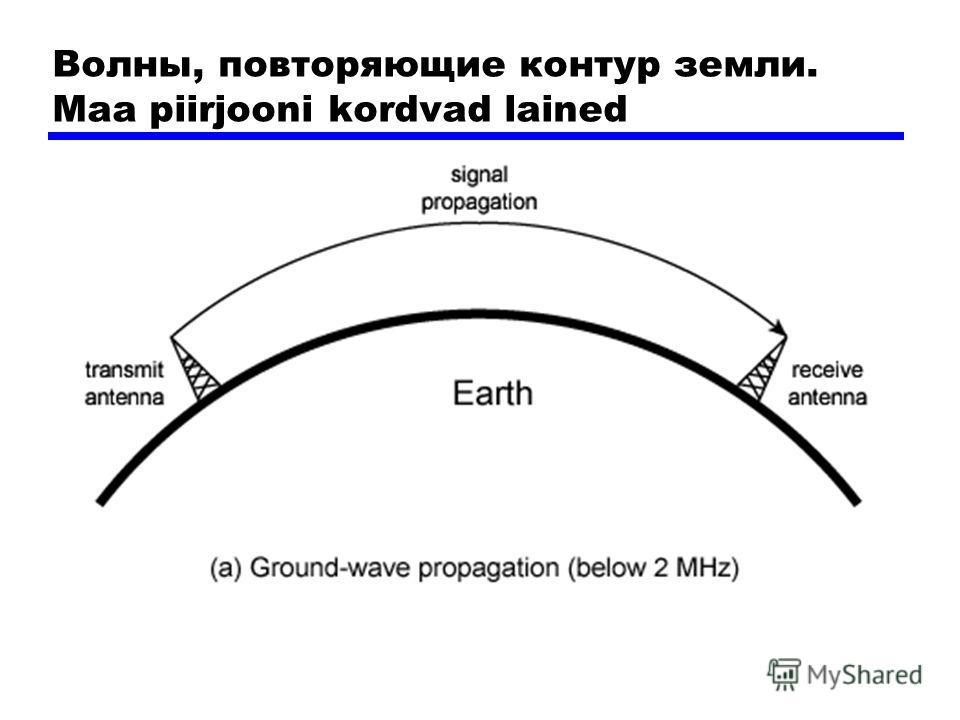 Волны, повторяющие контур земли. Maa piirjooni kordvad lained