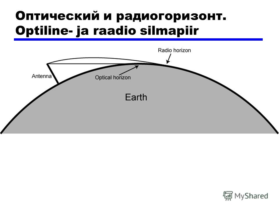 Оптический и радиогоризонт. Optiline- ja raadio silmapiir