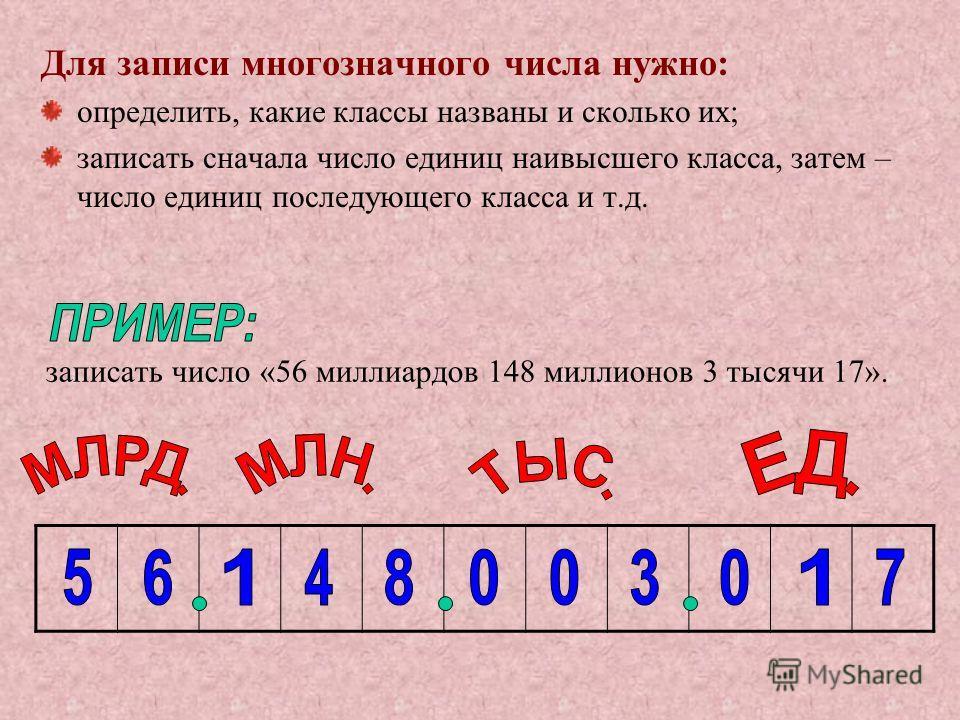 ТРЕНАЖЕР Класс миллиардов Класс миллионов Класс тысяч Класс единиц 5 201036 72 940000800 Прочитайте число.
