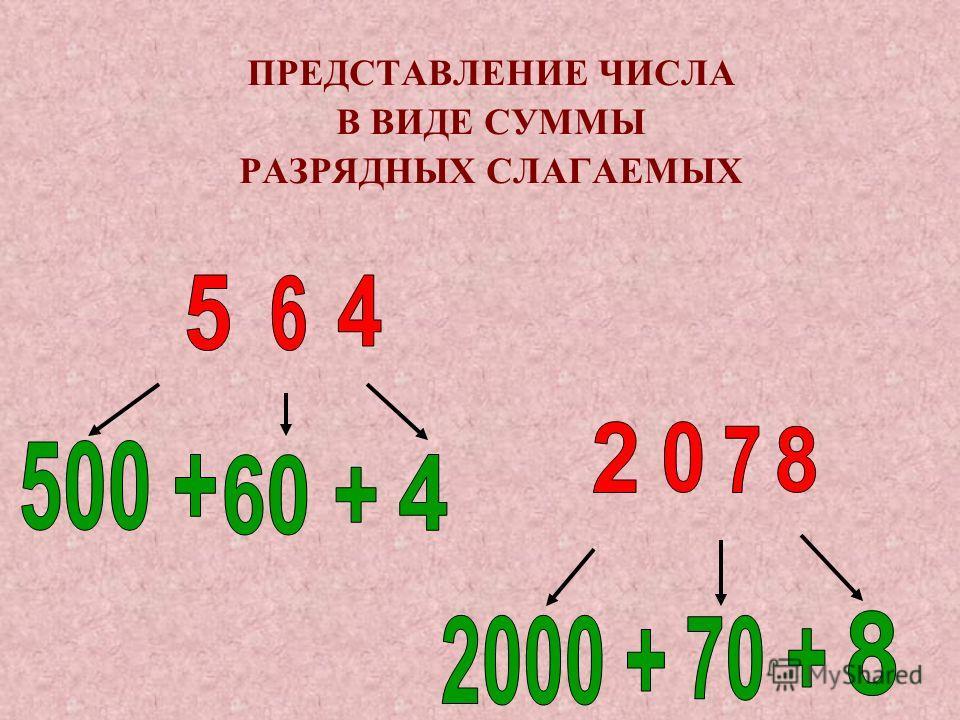 ТРЕНАЖЁР Выберите правильную запись числа: триста тысяч сорок восемь; тридцать четыре миллиона двенадцать тысяч пятьдесят четыре; один миллиард двести пятьдесят семь тысяч. А. 300048 В. 30048 Б. 3000048 А. 3401254 Б. 34120054В. 34012054 А. 1025700Б.
