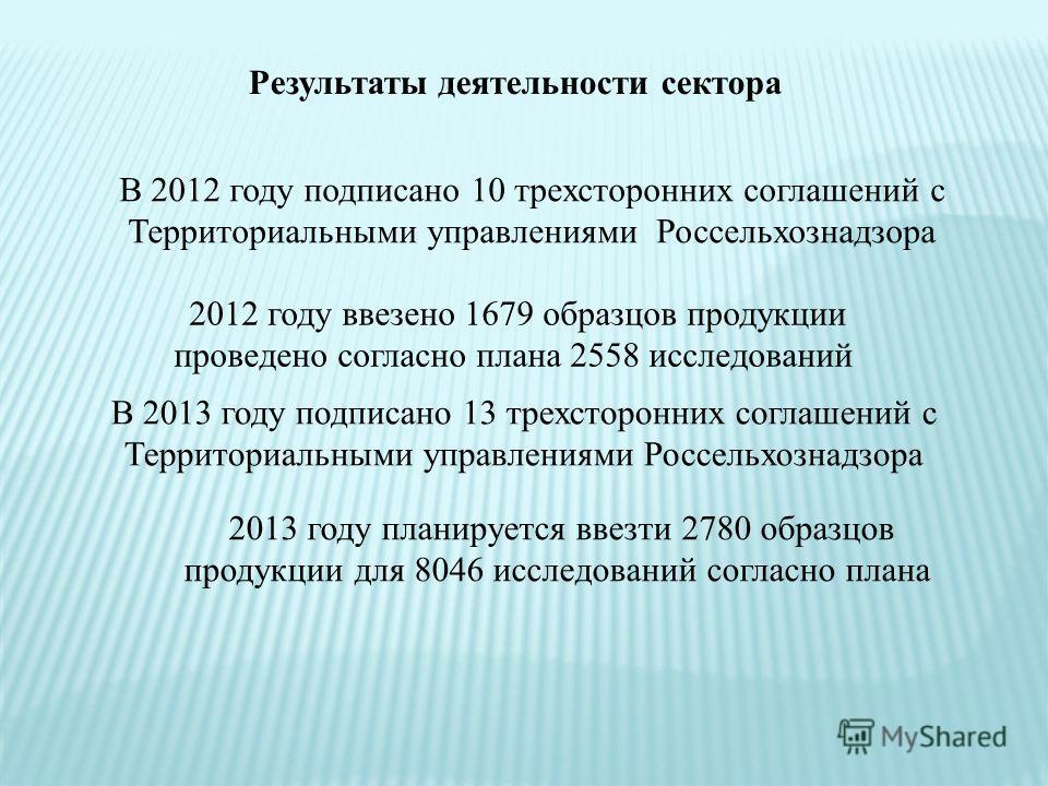 Результаты деятельности сектора 2012 году ввезено 1679 образцов продукции проведено согласно плана 2558 исследований 2013 году планируется ввезти 2780 образцов продукции для 8046 исследований согласно плана В 2013 году подписано 13 трехсторонних согл