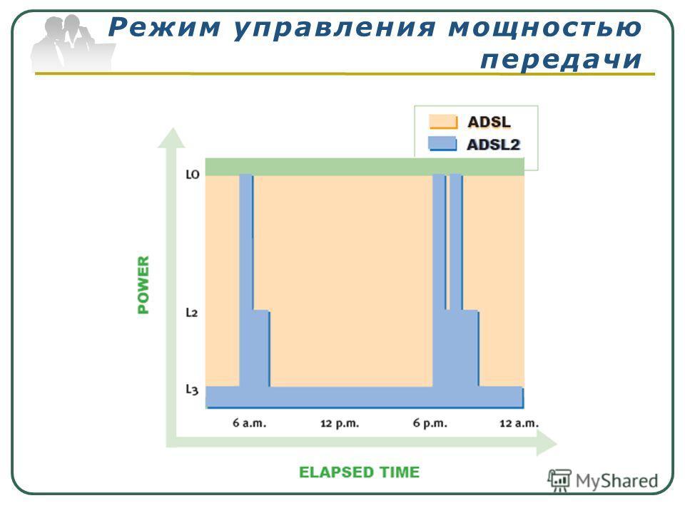 Режим управления мощностью передачи