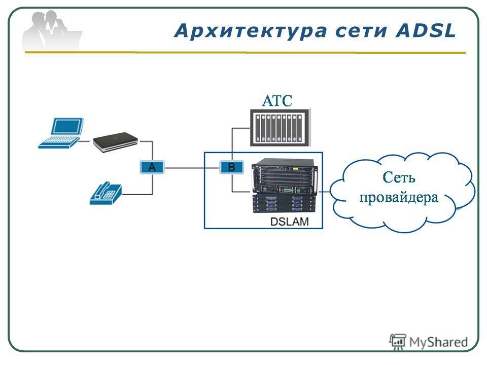 Архитектура сети ADSL