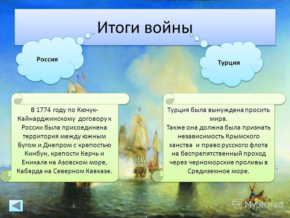 Итоги войны Россия Турция В 1774 году по Кючук- Кайнарджинскому договору к России была присоединена территория между южным Бугом и Днепром с крепостью Кинбун, крепости Керчь и Еникале на Азовском море, Кабарда на Северном Кавказе. Турция была вынужде