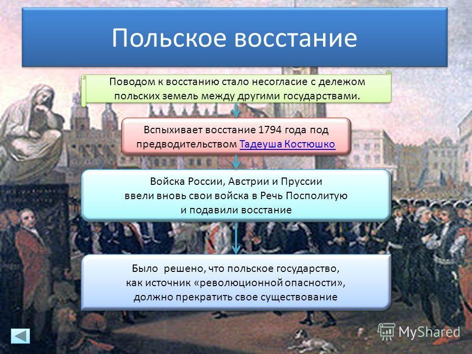 Польское восстание Поводом к восстанию стало несогласие с дележом польских земель между другими государствами. Войска России, Австрии и Пруссии ввели вновь свои войска в Речь Посполитую и подавили восстание Войска России, Австрии и Пруссии ввели внов