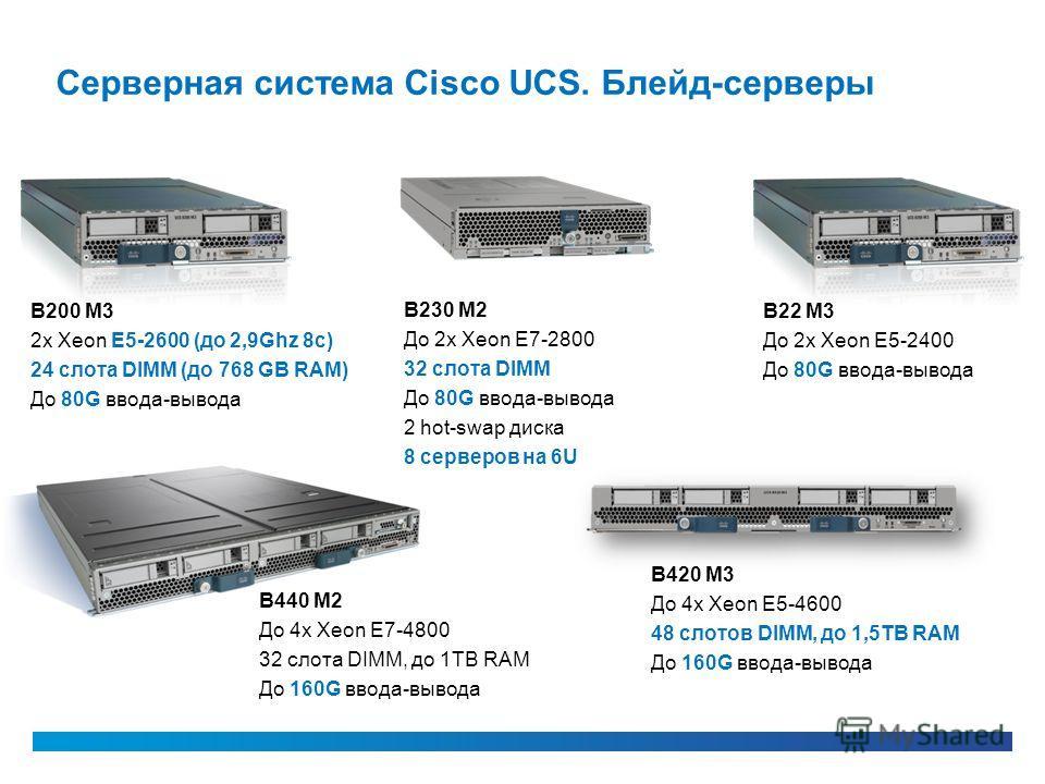 B420 M3 До 4x Xeon E5-4600 48 слотов DIMM, до 1,5TB RAM До 160G ввода-вывода B230 M2 До 2x Xeon E7-2800 32 слота DIMM До 80G ввода-вывода 2 hot-swap диска 8 серверов на 6U B440 M2 До 4x Xeon E7-4800 32 слота DIMM, до 1ТВ RAM До 160G ввода-вывода B200