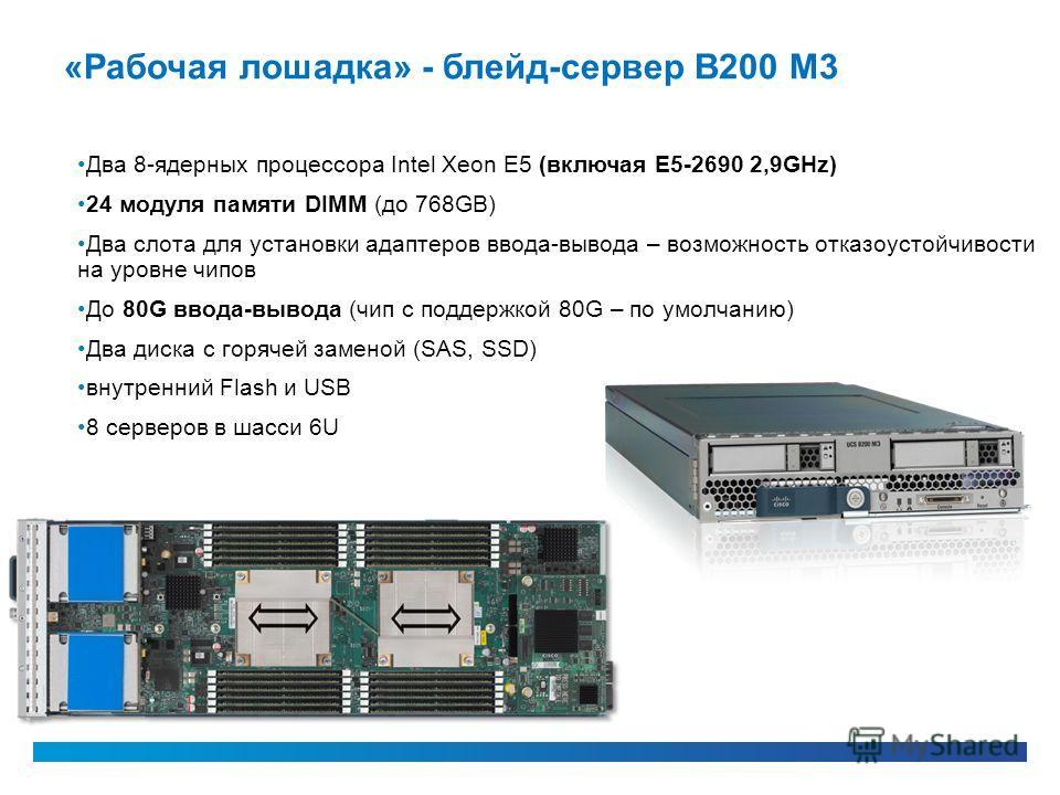 «Рабочая лошадка» - блейд-сервер B200 M3 Два 8-ядерных процессора Intel Xeon E5 (включая E5-2690 2,9GHz) 24 модуля памяти DIMM (до 768GB) Два слота для установки адаптеров ввода-вывода – возможность отказоустойчивости на уровне чипов До 80G ввода-выв