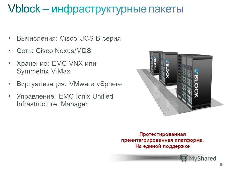 Вычисления: Cisco UCS B-серия Сеть: Cisco Nexus/MDS Хранение: EMC VNX или Symmetrix V-Max Виртуализация: VMware vSphere Управление: EMC Ionix Unified Infrastructure Manager 39 Протестированная преинтегрированная платформа. На единой поддержке