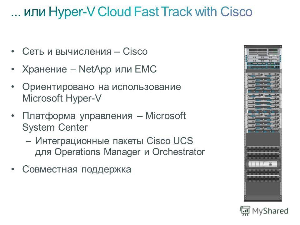 Сеть и вычисления – Cisco Хранение – NetApp или EMC Ориентировано на использование Microsoft Hyper-V Платформа управления – Microsoft System Center –Интеграционные пакеты Cisco UCS для Operations Manager и Orchestrator Совместная поддержка