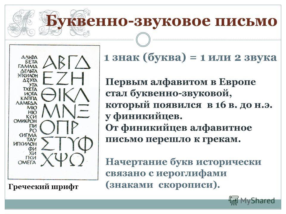 Буквенно-звуковое письмо Греческий шрифт 1 знак (буква) = 1 или 2 звука Первым алфавитом в Европе стал буквенно-звуковой, который появился в 16 в. до н.э. у финикийцев. От финикийцев алфавитное письмо перешло к грекам. Начертание букв исторически свя