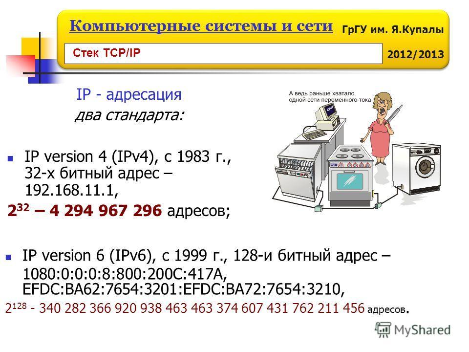 ГрГУ им. Я.Купалы 2012/2013 Компьютерные системы и сети IP - адресация два стандарта: IP version 4 (IPv4), c 1983 г., 32-х битный адрес – 192.168.11.1, 2 32 – 4 294 967 296 адресов; IP version 6 (IPv6), c 1999 г., 128-и битный адрес – 1080:0:0:0:8:80