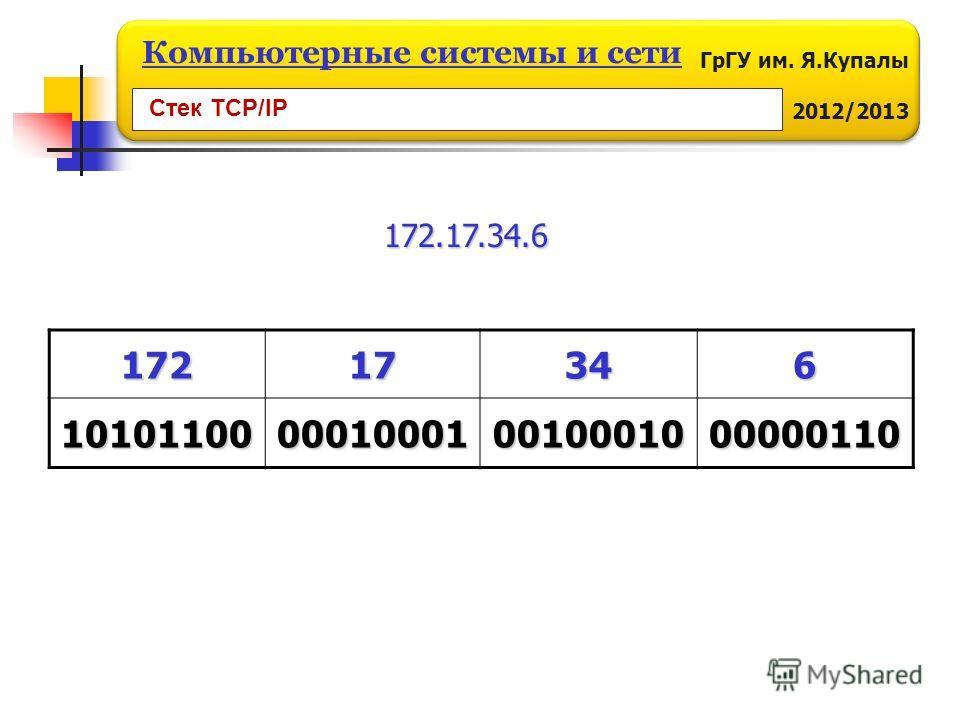 ГрГУ им. Я.Купалы 2012/2013 Компьютерные системы и сети 17217346 10101100 00010001 00100010 00000110 172.17.34.6 Стек TCP/IP