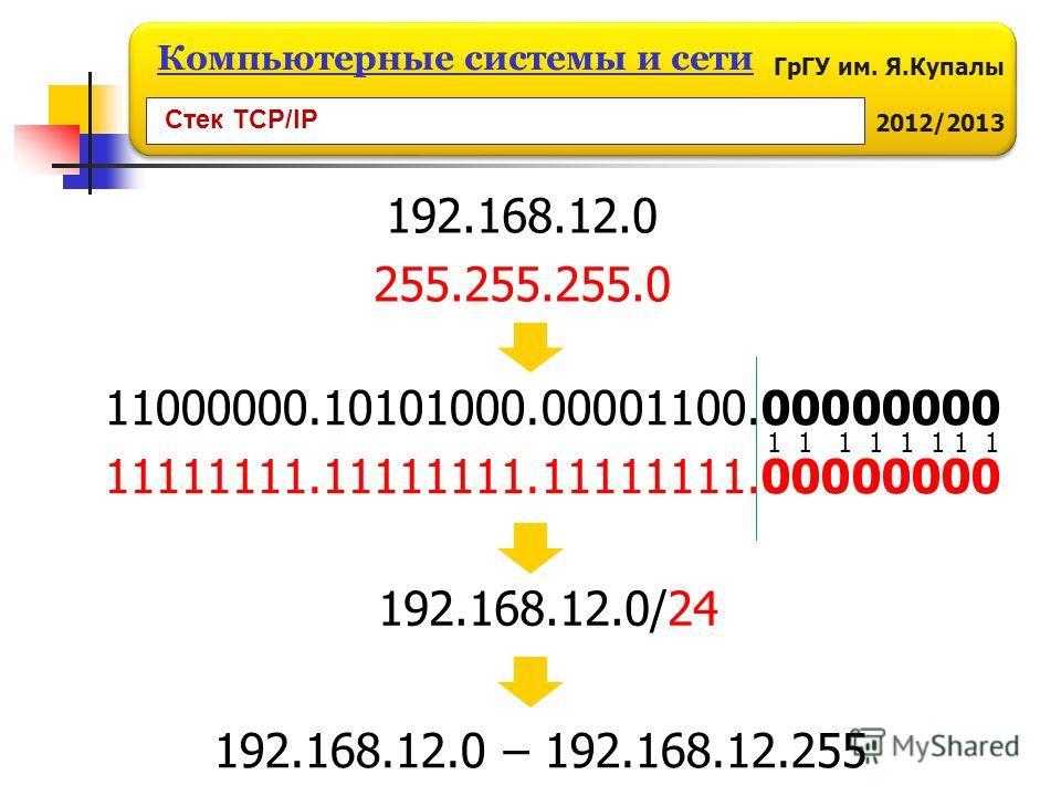 ГрГУ им. Я.Купалы 2012/2013 Компьютерные системы и сети 192.168.12.0 255.255.255.0 11000000.10101000.00001100.00000000 11111111.11111111.11111111.00000000 192.168.12.0/24 192.168.12.0 – 192.168.12.255 1 1 1 1 Стек TCP/IP