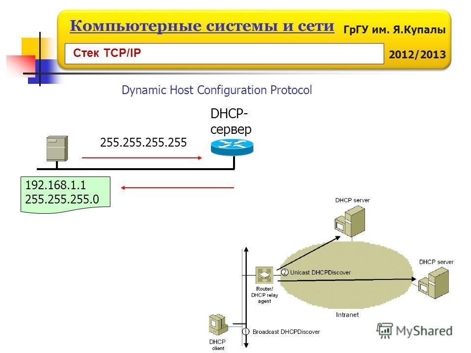 ГрГУ им. Я.Купалы 2012/2013 Компьютерные системы и сети DHCP- cервер 255.255.255.255 192.168.1.1 255.255.255.0 Dynamic Host Configuration Protocol Стек TCP/IP
