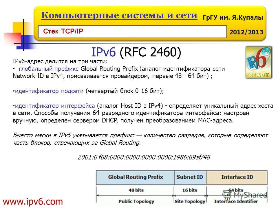 ГрГУ им. Я.Купалы 2012/2013 Компьютерные системы и сети IPv6-адрес делится на три части: глобальный префикс Global Routing Prefix (аналог идентификатора сети Network ID в IPv4, присваивается провайдером, первые 48 - 64 бит) ; идентификатор подсети (ч