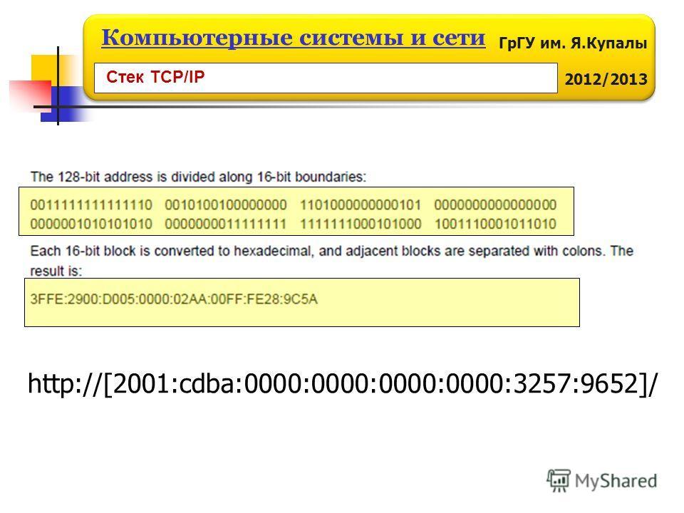 ГрГУ им. Я.Купалы 2012/2013 Компьютерные системы и сети http://[2001:cdba:0000:0000:0000:0000:3257:9652]/ Стек TCP/IP