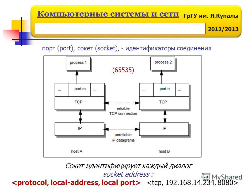 ГрГУ им. Я.Купалы 2012/2013 Компьютерные системы и сети порт (port), сокет (socket), - идентификаторы соединения Сокет идентифицирует каждый диалог socket address : (65535)