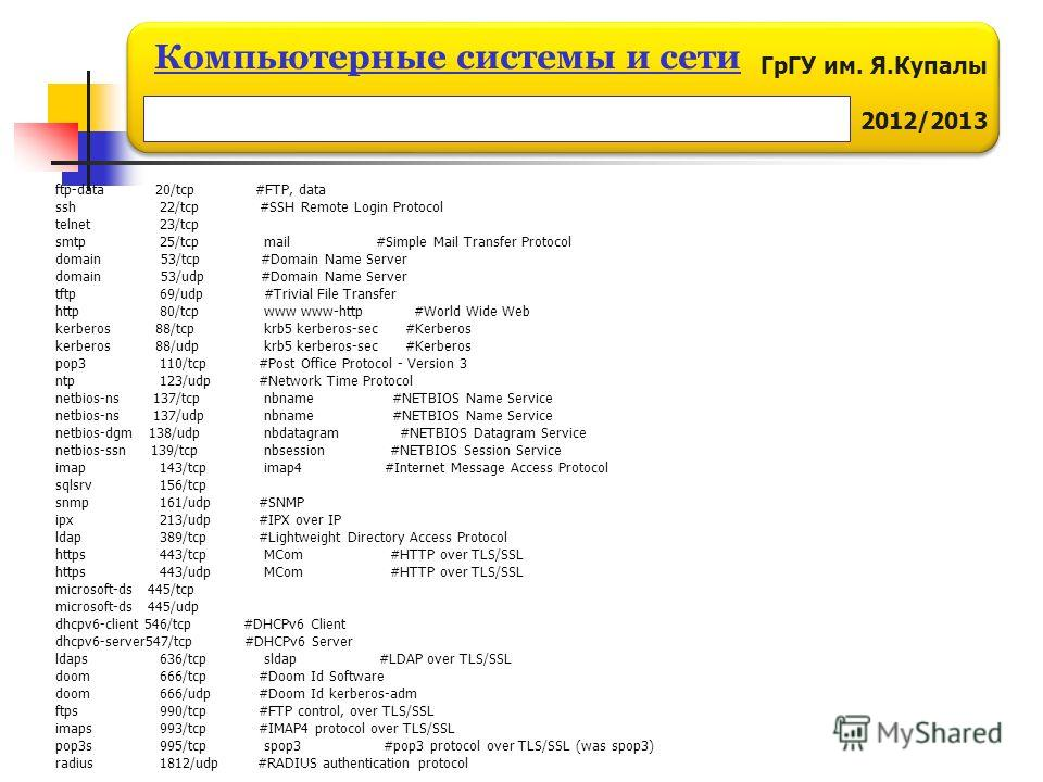 ГрГУ им. Я.Купалы 2012/2013 Компьютерные системы и сети ftp-data 20/tcp #FTP, data ssh 22/tcp #SSH Remote Login Protocol telnet 23/tcp smtp 25/tcp mail #Simple Mail Transfer Protocol domain 53/tcp #Domain Name Server domain 53/udp #Domain Name Server