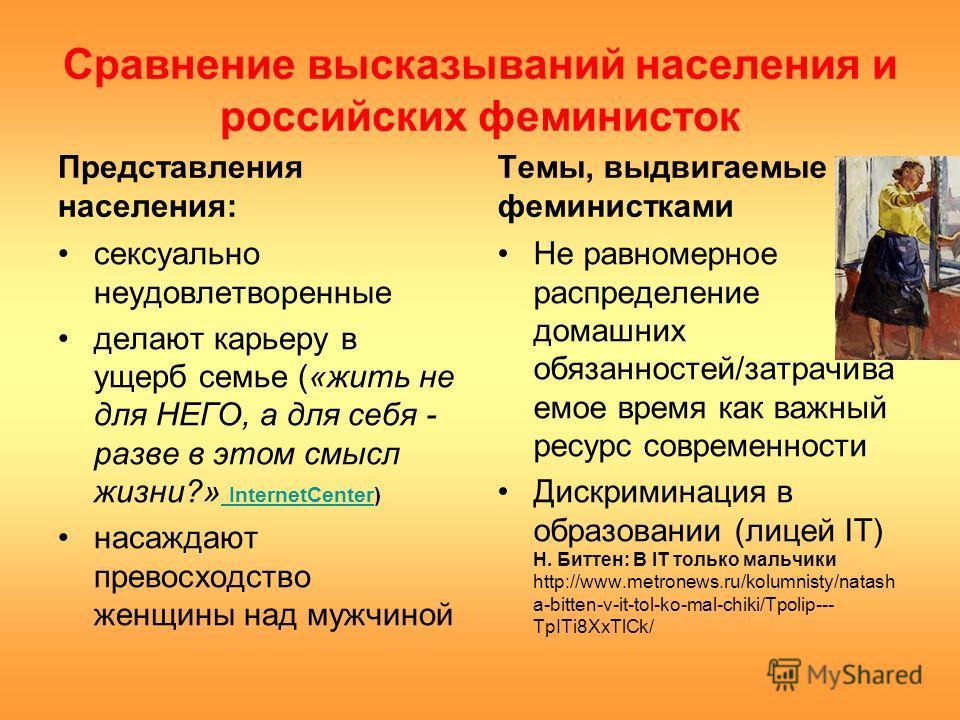 Сравнение высказываний населения и российских феминисток Представления населения: сексуально неудовлетворенные делают карьеру в ущерб семье («жить не для НЕГО, а для себя - разве в этом смысл жизни?» InternetCenter) InternetCenter насаждают превосход
