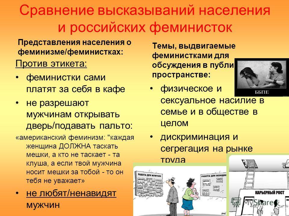 Сравнение высказываний населения и российских феминисток Представления населения о феминизме/феминистках: Против этикета: феминистки сами платят за себя в кафе не разрешают мужчинам открывать дверь/подавать пальто: «американский феминизм: