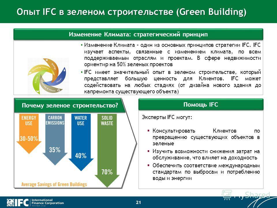 Изменение Климата – один из основных принципов стратегии IFC. IFC изучает аспекты, связанные с изменением климата, по всем поддерживаемым отраслям и проектам. В сфере недвижимости ориентир на 50% зеленых проектов IFC имеет значительный опыт в зеленом