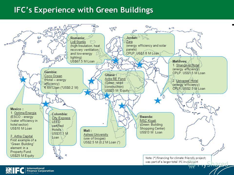 Maldives: 1. Shangri-la Hotel (energy efficiency) CPLP: US$1.5 M Loan 2. Universal Hotel (energy efficiency) CPLP: US$2.5 M Loan Colombia: City Express LEED certified Hotels US$37.1 M Loan Mexico : 1. Optima Energia (ESCO - energy /water efficiency i