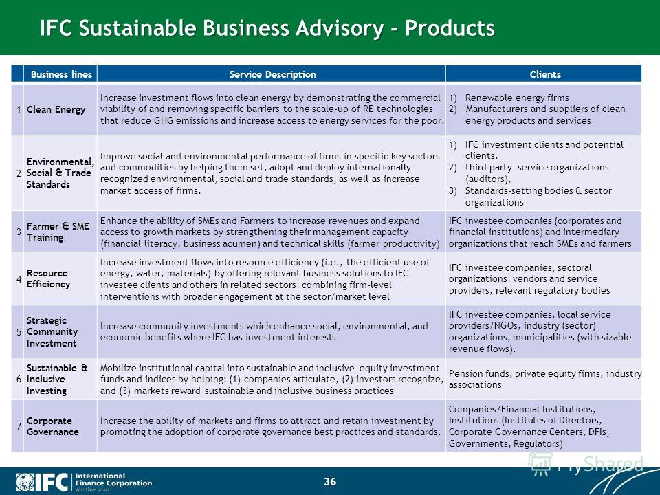 Business linesService DescriptionClients 1Clean Energy Increase investment flows into clean energy by demonstrating the commercial viability of and removing specific barriers to the scale-up of RE technologies that reduce GHG emissions and increase a