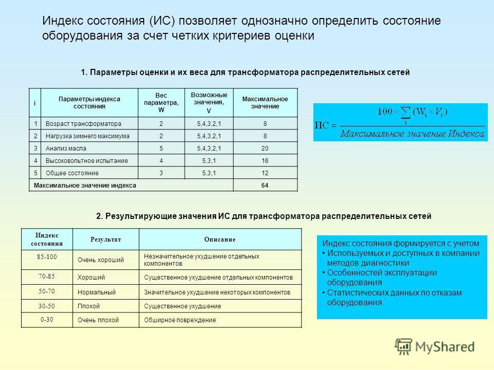 Индекс состояния (ИС) позволяет однозначно определить состояние оборудования за счет четких критериев оценки i Параметры индекса состояния Вес параметра, W Возможные значения, V Максимальное значение 1Возраст трансформатора25,4,3,2,18 2Нагрузка зимне