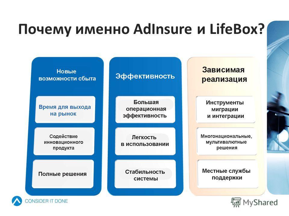 Почему именно AdInsure и LifeBox?