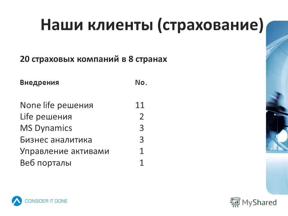 20 страховых компаний в 8 странах Внедрения No. None life решения11 Life решения 2 MS Dynamics 3 Бизнес аналитика 3 Управление активами 1 Веб порталы 1 Наши клиенты (страхование)
