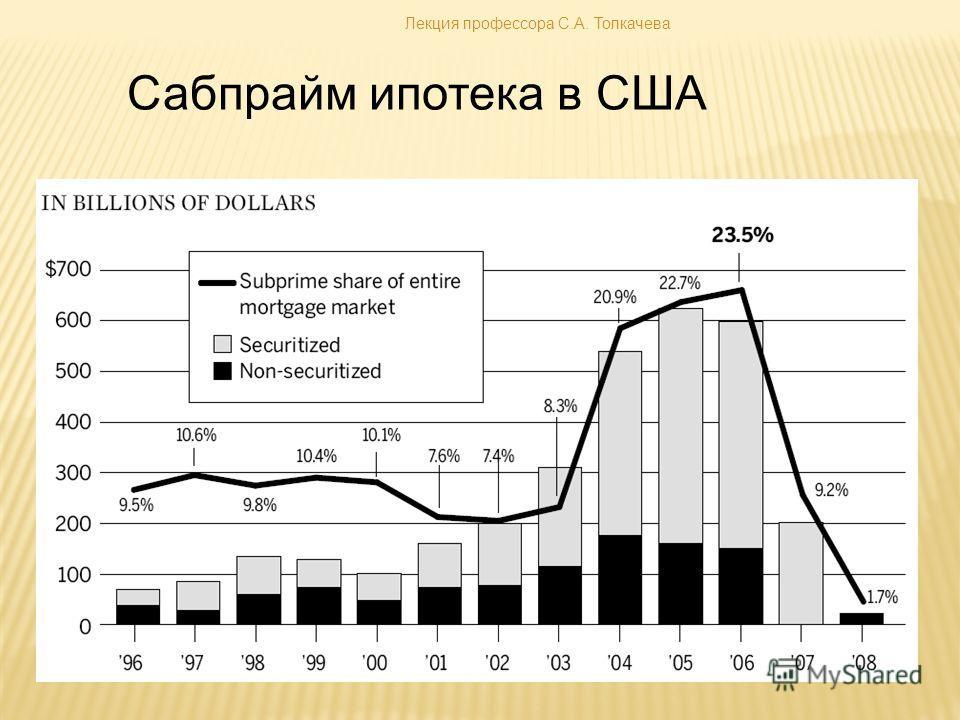 Сабпрайм ипотека в США Лекция профессора С.А. Толкачева
