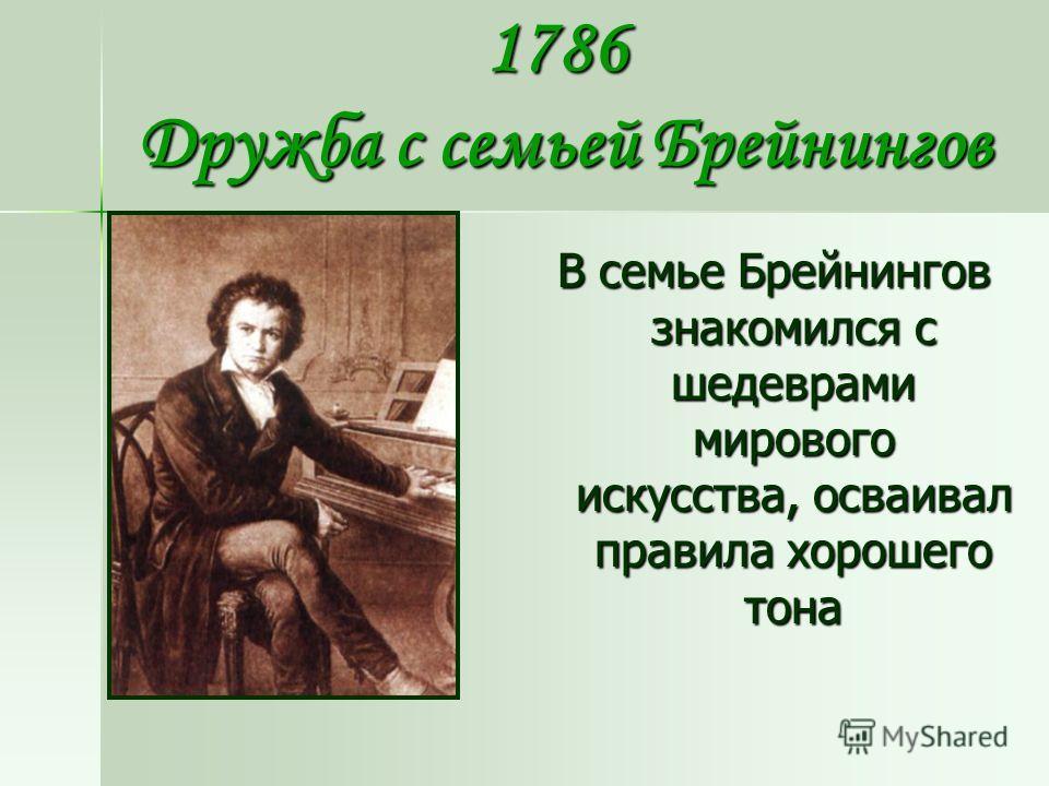 1786 Дружба с семьей Брейнингов В семье Брейнингов знакомился с шедеврами мирового искусства, осваивал правила хорошего тона