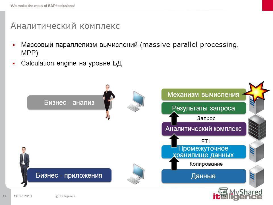 Аналитический комплекс Промежуточное хранилище данных Данные Бизнес - приложения Копирование ETL Бизнес - анализ Результаты запроса Запрос Массовый параллелизм вычислений ( massive parallel processing, MPP) Calculation engine на уровне БД Аналитическ