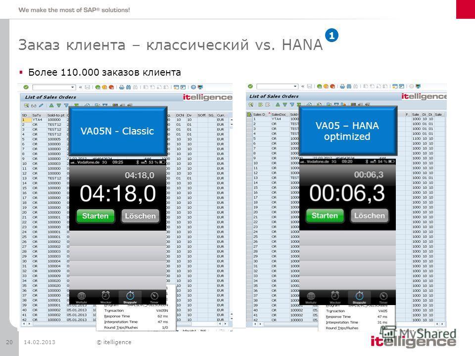 Заказ клиента – классический vs. HANA Более 110.000 заказов клиента VA05N - Classic VA05 – HANA optimized 1 14.02.201320© itelligence